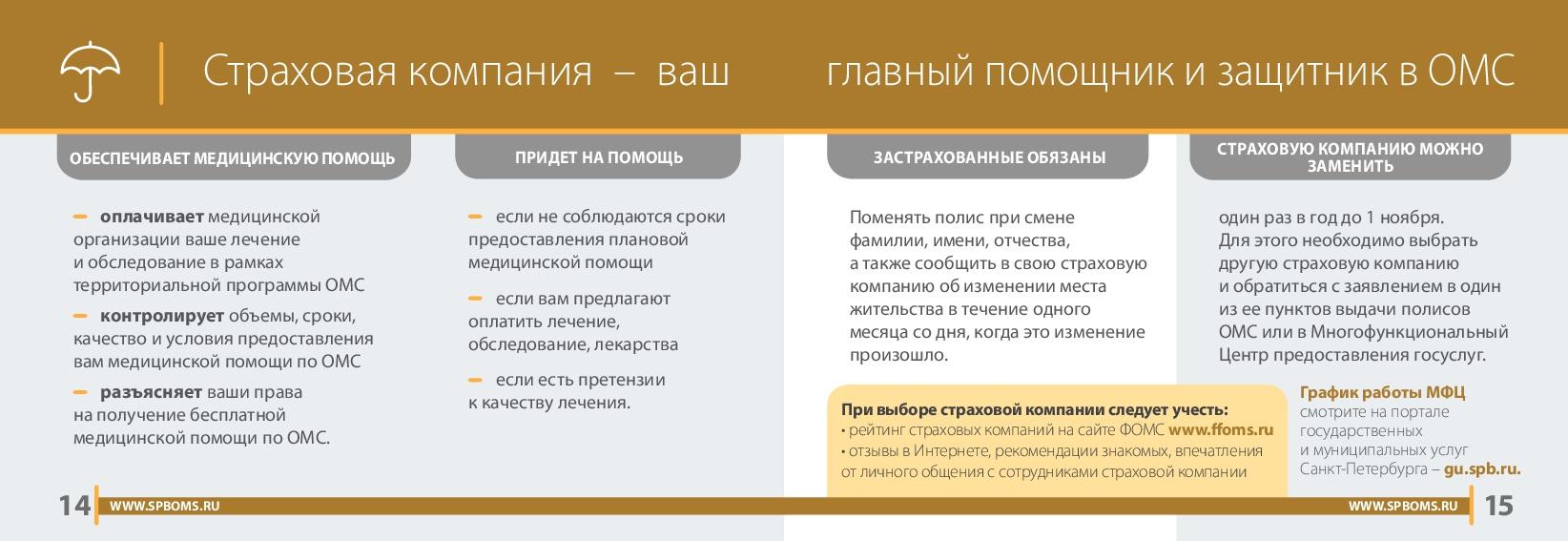 банкеты страховые компании омс в спб васильевский страницу пользователя
